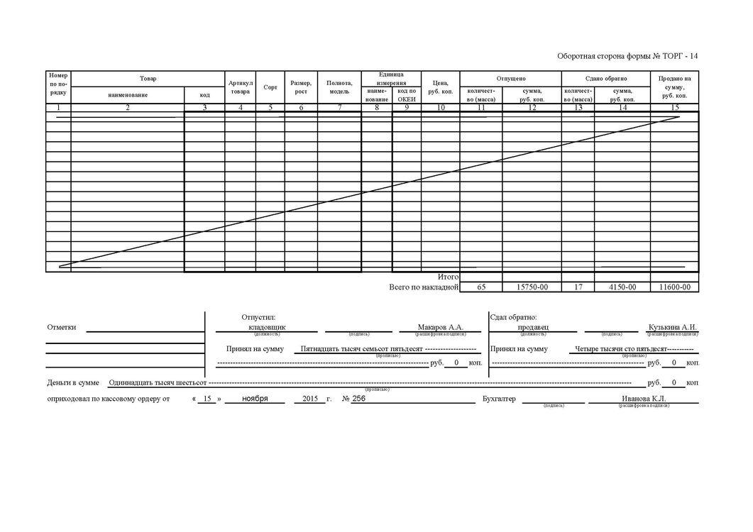 ТОРГ-14. Расходно-приходная накладная (для мелкорозничной торговли).