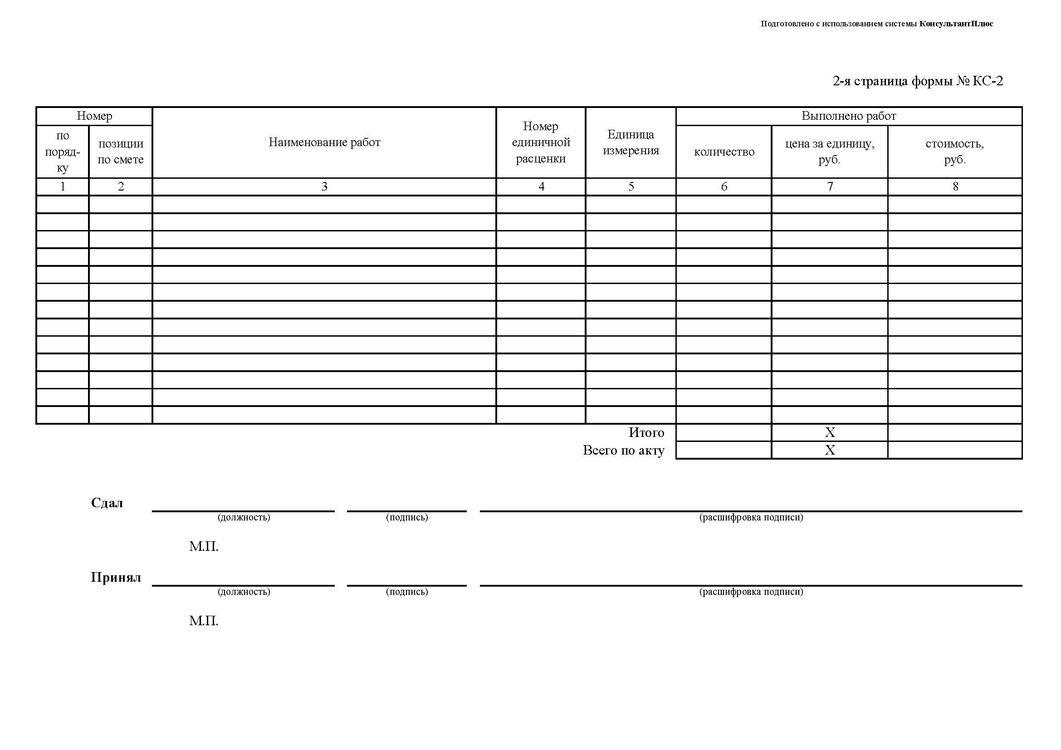 Акт о приемке выполненных работ (форма КС-2).