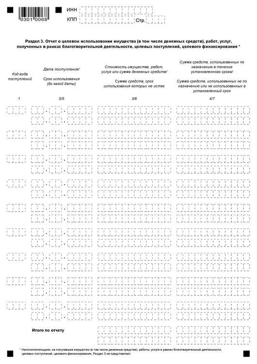 Налоговая декларация для ИП на УСН.