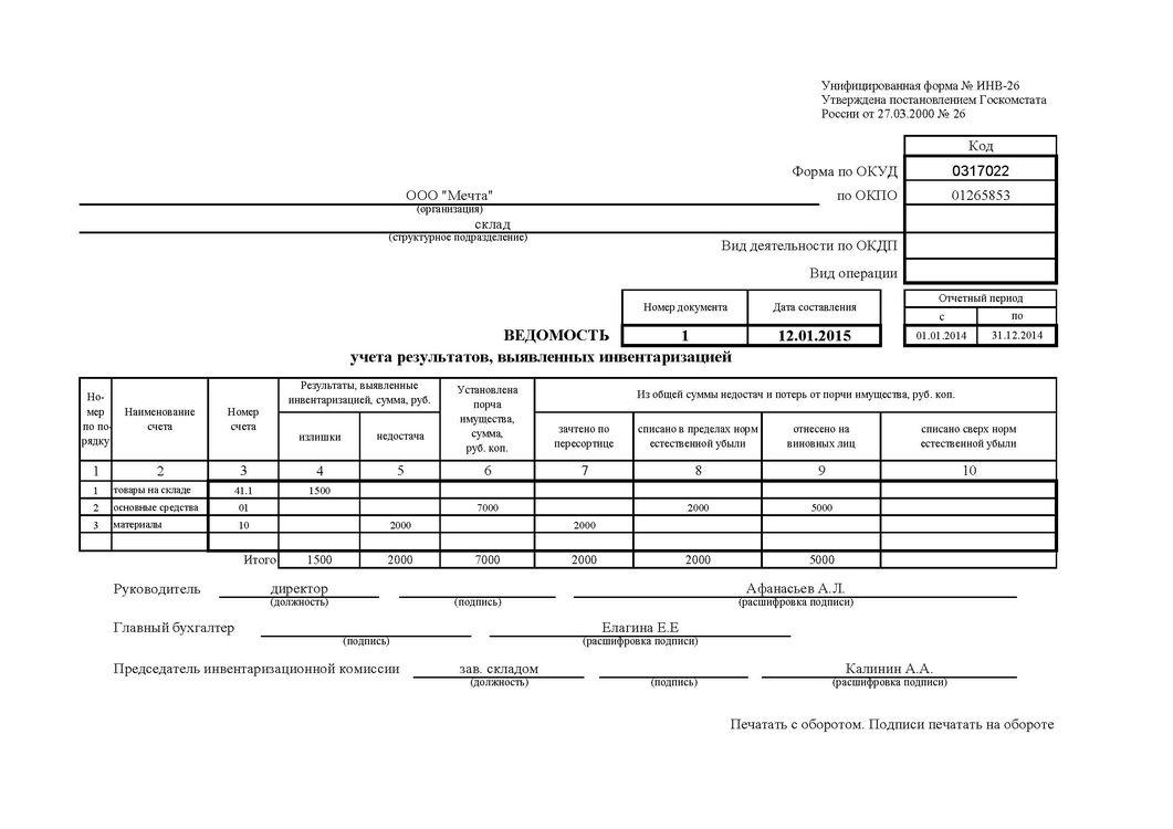 ИНВ-26. Ведомость учета результатов, выявленных инвентаризацией.
