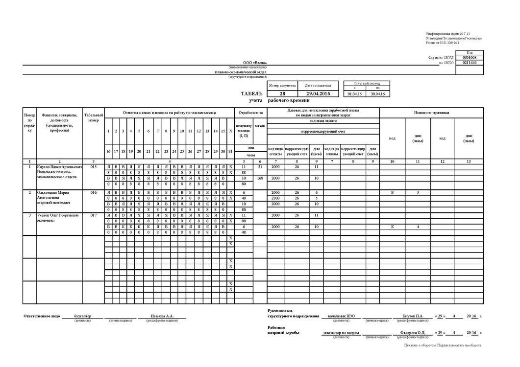 Формы Т-12, Т-13. Табель учёта использования рабочего времени.